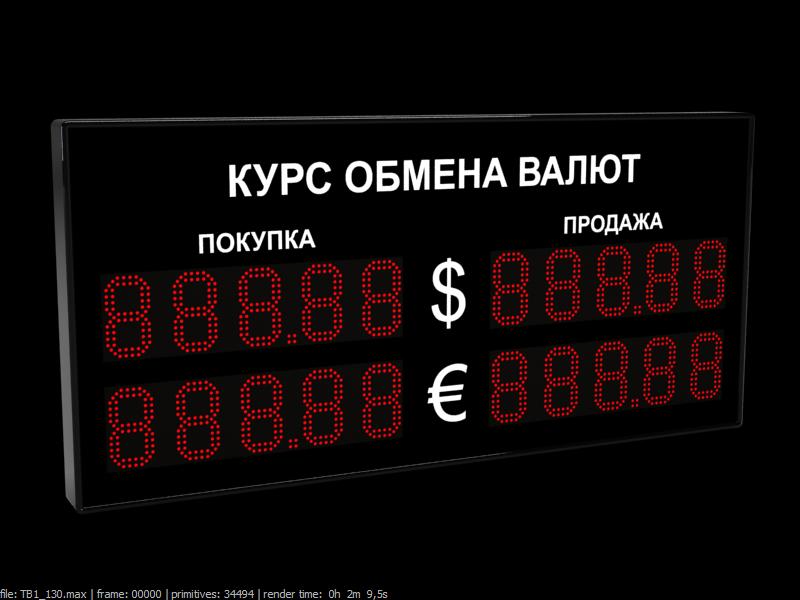 Почему меняется курс валюты? (с примером)